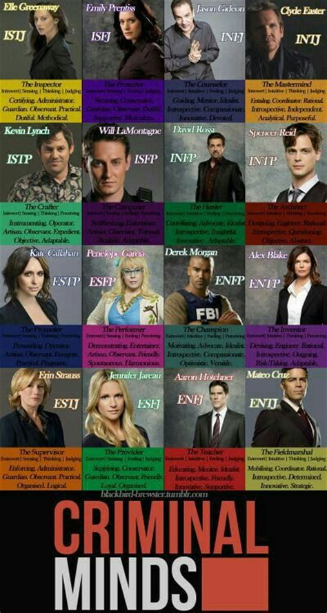 I'm Rossi! He's one of my favorites!   Criminal minds